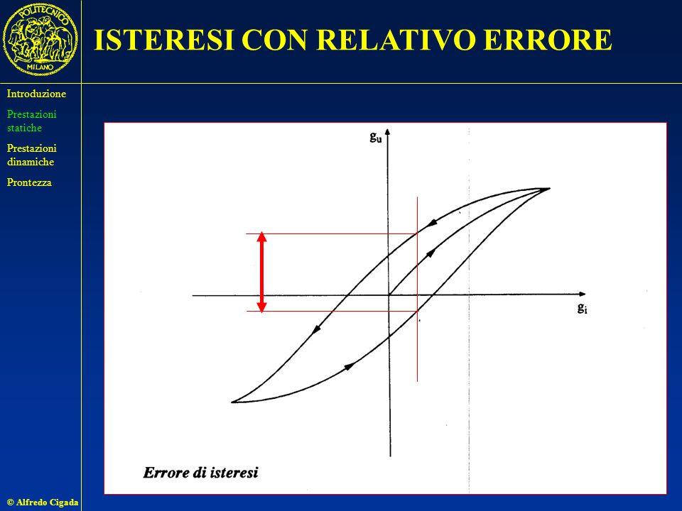 © Alfredo Cigada 33 ISTERESI CON RELATIVO ERRORE Introduzione Prestazioni statiche Prestazioni dinamiche Prontezza
