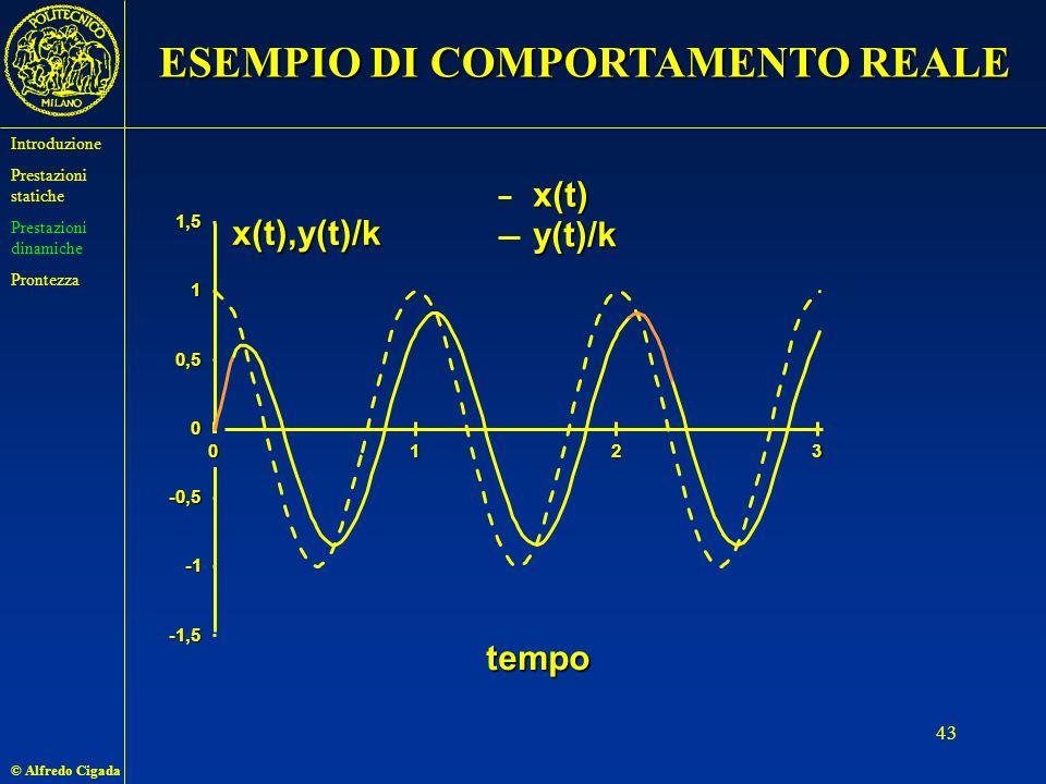 © Alfredo Cigada 43 ESEMPIO DI COMPORTAMENTO REALE -1,5 -0,5 0 0,5 1 1,5 123 tempo x(t),y(t)/k x(t) y(t)/k 0 Introduzione Prestazioni statiche Prestazioni dinamiche Prontezza