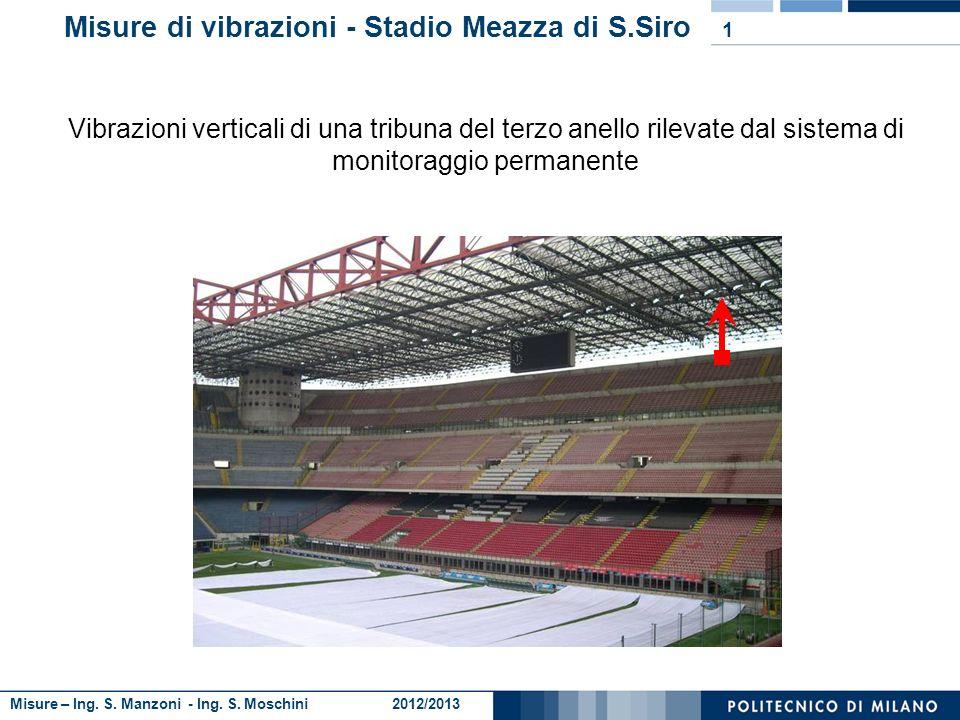 Misure Autospettro e PSD Ing. Simona Moschini e-mail: simona.moschini@mail.polimi.it http://misure.mecc.polimi.it
