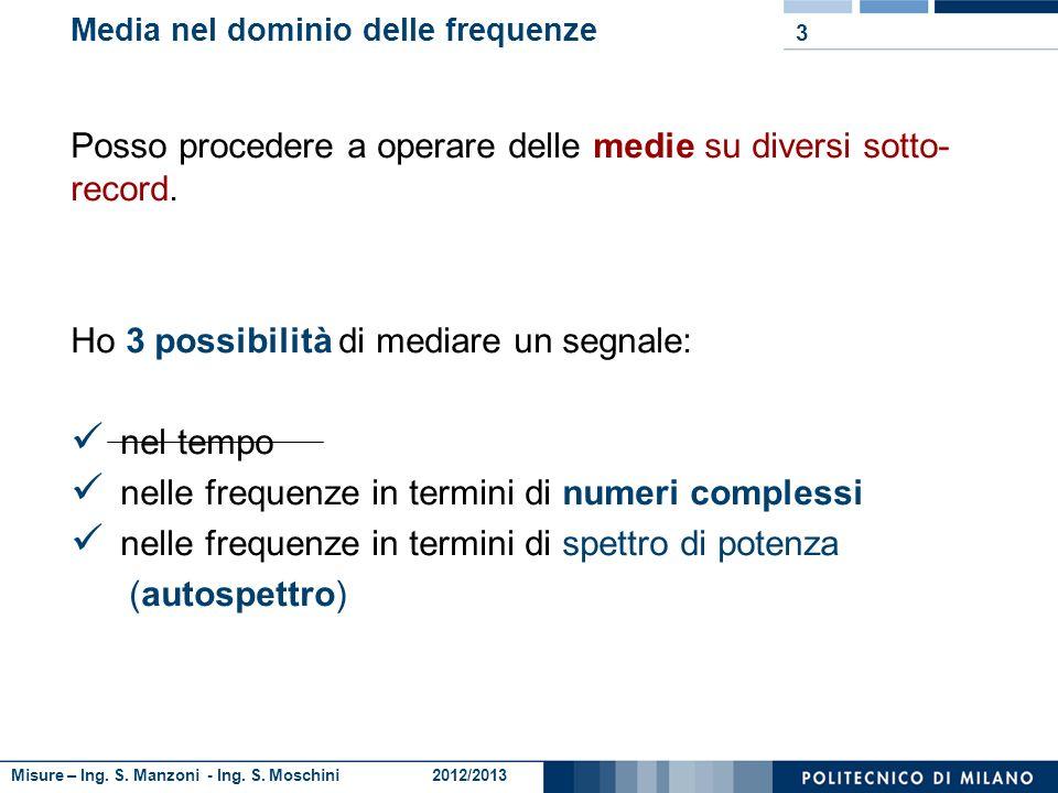 Misure – Ing. S. Manzoni - Ing. S. Moschini 2012/2013 Il Problema Viene data una storia temporale di un accelerometro utilizzato per il monitoraggio d