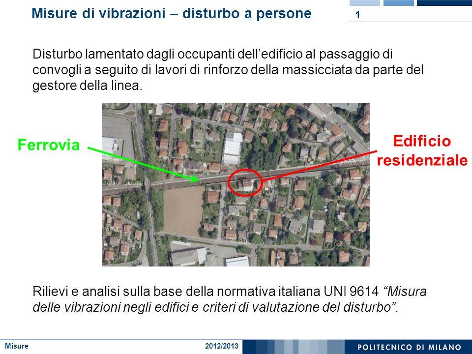 Ing. Giorgio Busca tel.: 02.2399.8418 e-mail: giorgio.busca@mail.polimi.it http://misure.mecc.polimi.it Misure Analisi dei segnali nel dominio del tem