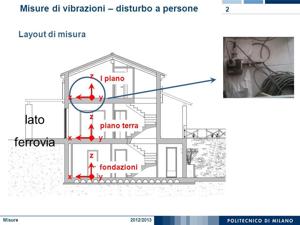 Misure 2012/2013 1 Misure di vibrazioni – disturbo a persone Disturbo lamentato dagli occupanti delledificio al passaggio di convogli a seguito di lavori di rinforzo della massicciata da parte del gestore della linea.