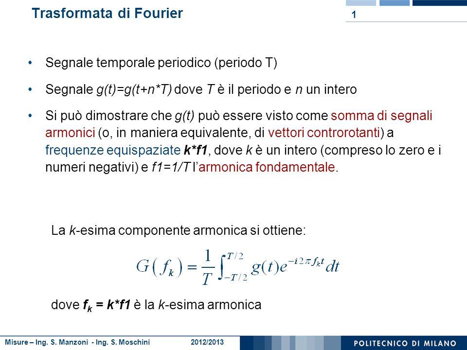 Ing. Simona Moschini tel.: 02.2399.8584 e-mail: simona.moschini@mail.polimi.itsimona.moschini@mail.polimi.it http://misure.mecc.polimi.it Misure Trasf