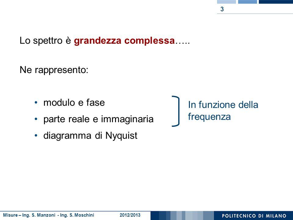 Misure – Ing.S. Manzoni - Ing. S. Moschini 2012/2013 3 Lo spettro è grandezza complessa…..