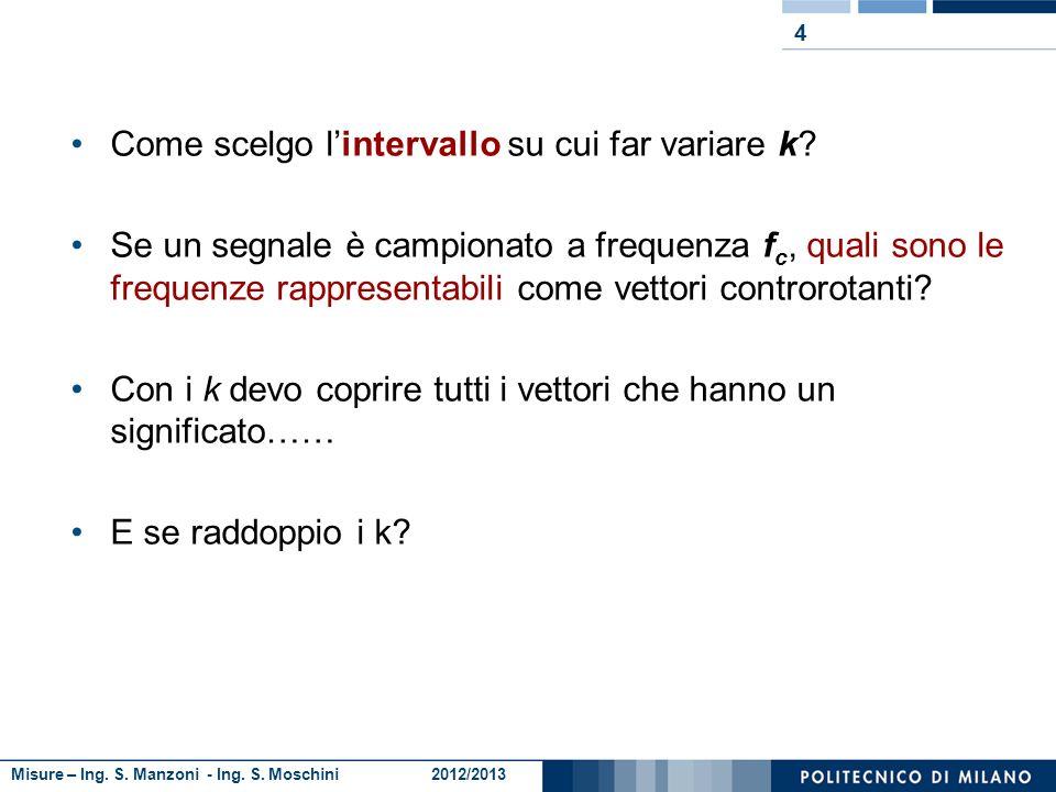 Misure – Ing. S. Manzoni - Ing. S. Moschini 2012/2013 3 Lo spettro è grandezza complessa…..
