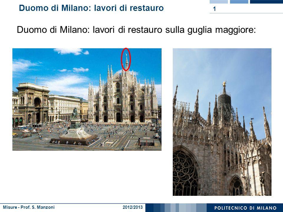 Misure Convoluzione Ing. Giorgio Busca tel.: 02.2399.8445 e-mail: giorgio.busca@mail.polimi.itgiorgio.busca@mail.polimi.it http://misure.mecc.polimi.i