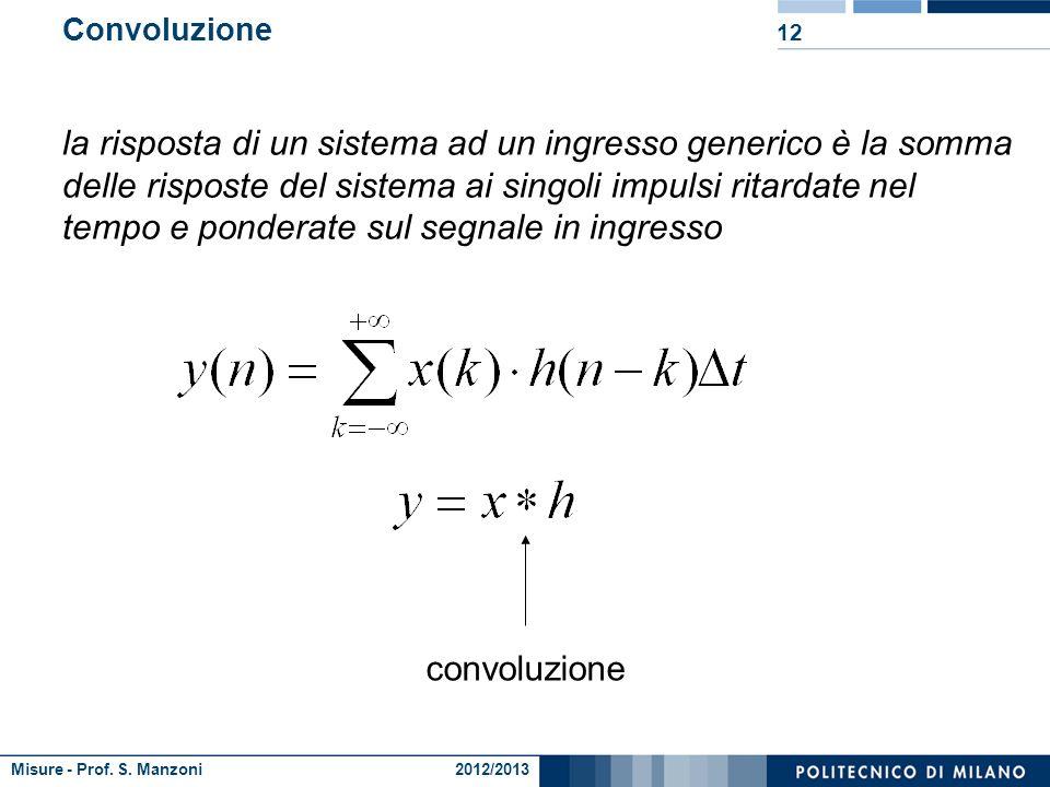 Misure - Prof. S. Manzoni 2012/2013 Convoluzione 11 da cui: la risposta di un sistema ad un ingresso generico è la somma delle risposte del sistema ai