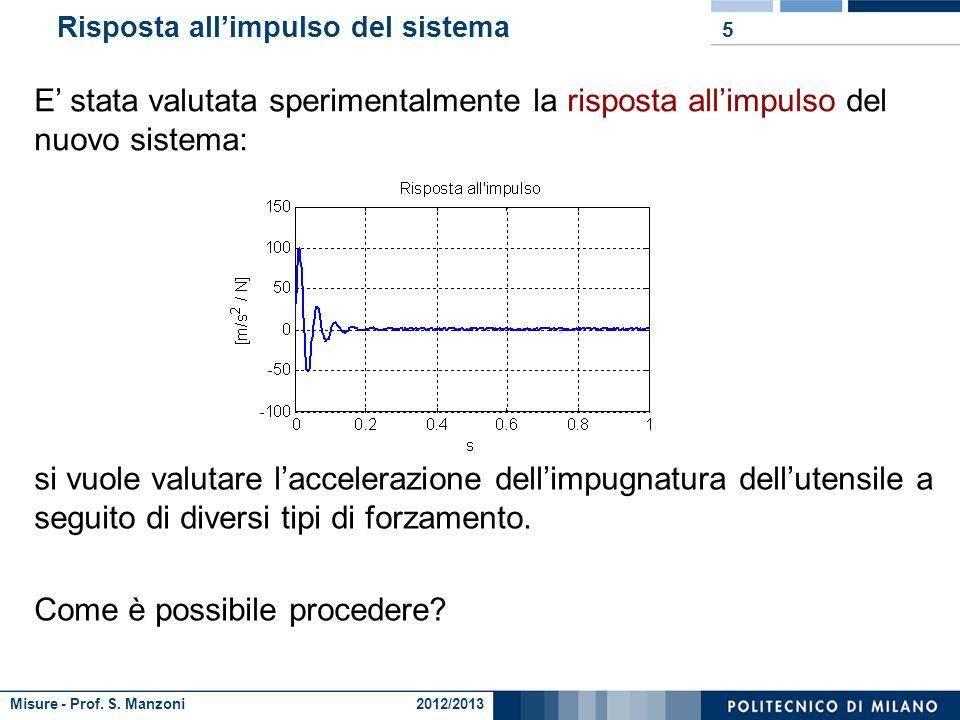 Misure - Prof. S. Manzoni 2012/2013 Scalpello pneumatico: riprogettazione Riprogettazione dellutensile con introduzione di un sistema di sospensione 4