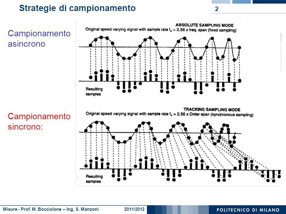 Misure - Prof. M. Bocciolone – Ing. S. Manzoni 2011/2012 Il campionamento 1 Campionamento asincrono: si acquisiscono i campioni ad intervalli di tempo