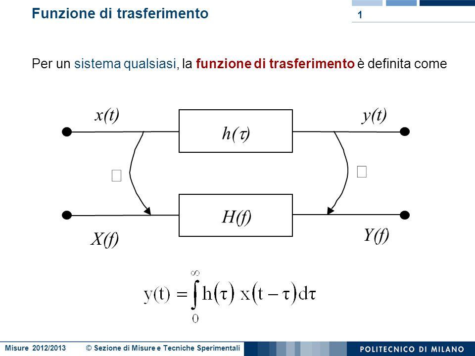 Misure 2012/2013 © Sezione di Misure e Tecniche Sperimentali 1 x(t)y(t) H(f) X(f) Y(f) h( ) H(f) Funzione di trasferimento Per un sistema qualsiasi, la funzione di trasferimento è definita come
