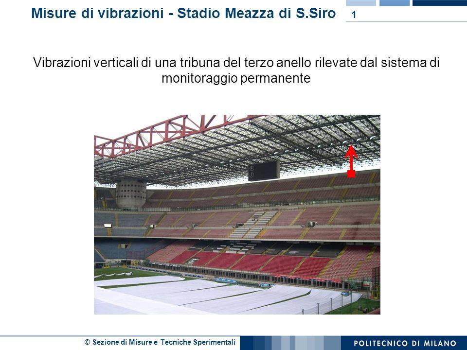 Misure Autospettro e PSD Ing. Giorgio Busca e-mail: giorgio.buscc@mail.polimi.it http://misure.mecc.polimi.it