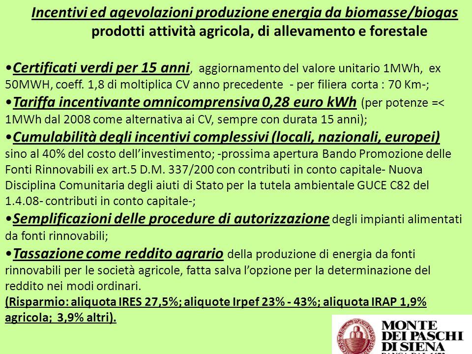 Incentivi ed agevolazioni produzione energia da biomasse/biogas prodotti attività agricola, di allevamento e forestale Certificati verdi per 15 anni,