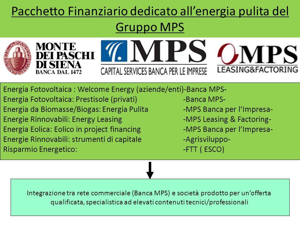 Pacchetto Finanziario dedicato allenergia pulita del Gruppo MPS Energia Fotovoltaica : Welcome Energy (aziende/enti)-Banca MPS- Energia Fotovoltaica: