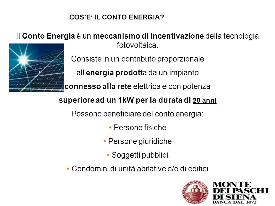 COSE IL CONTO ENERGIA? Il Conto Energia è un meccanismo di incentivazione della tecnologia fotovoltaica. Consiste in un contributo proporzionale allen