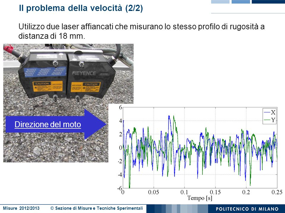 Misure 2012/2013 © Sezione di Misure e Tecniche Sperimentali Il problema della velocità (1/2) Esempio di profilo di rugosità misurato: Per avere i dat
