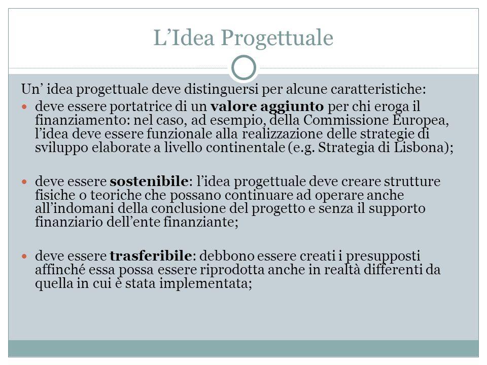 LIdea Progettuale Un idea progettuale deve distinguersi per alcune caratteristiche: deve essere portatrice di un valore aggiunto per chi eroga il fina
