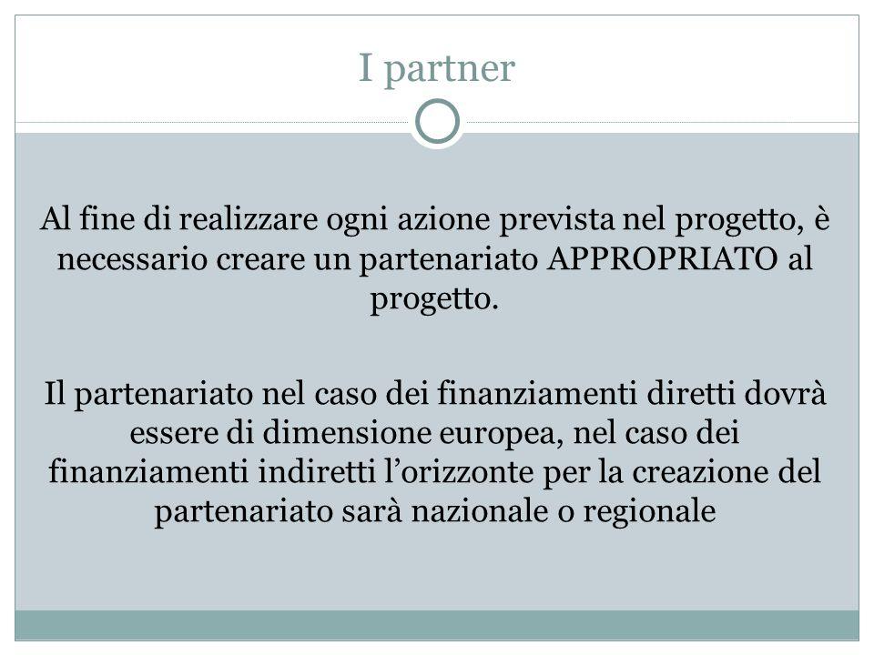 I partner Al fine di realizzare ogni azione prevista nel progetto, è necessario creare un partenariato APPROPRIATO al progetto. Il partenariato nel ca