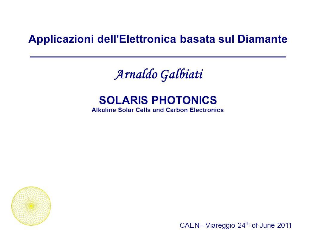 Applicazioni dell Elettronica basata sul Diamante _________________________________________ Arnaldo Galbiati SOLARIS PHOTONICS Alkaline Solar Cells and Carbon Electronics CAEN– Viareggio 24 th of June 2011
