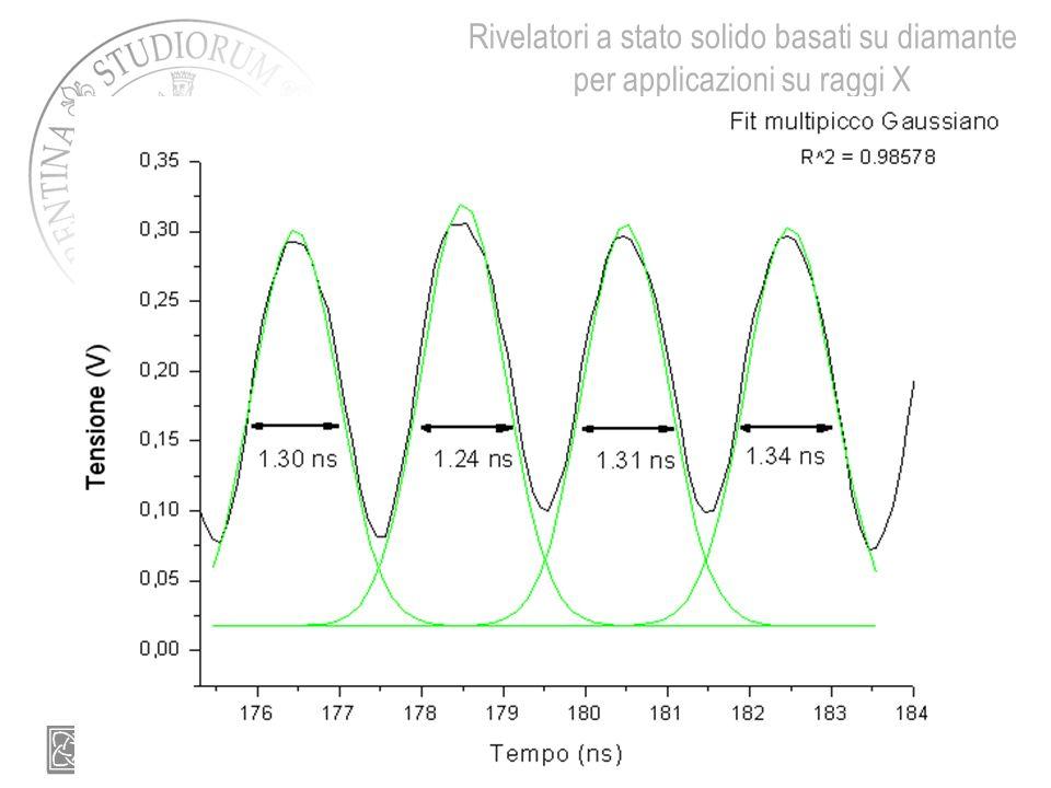 Rivelatori a stato solido basati su diamante per applicazioni su raggi X Elettra temporal structure