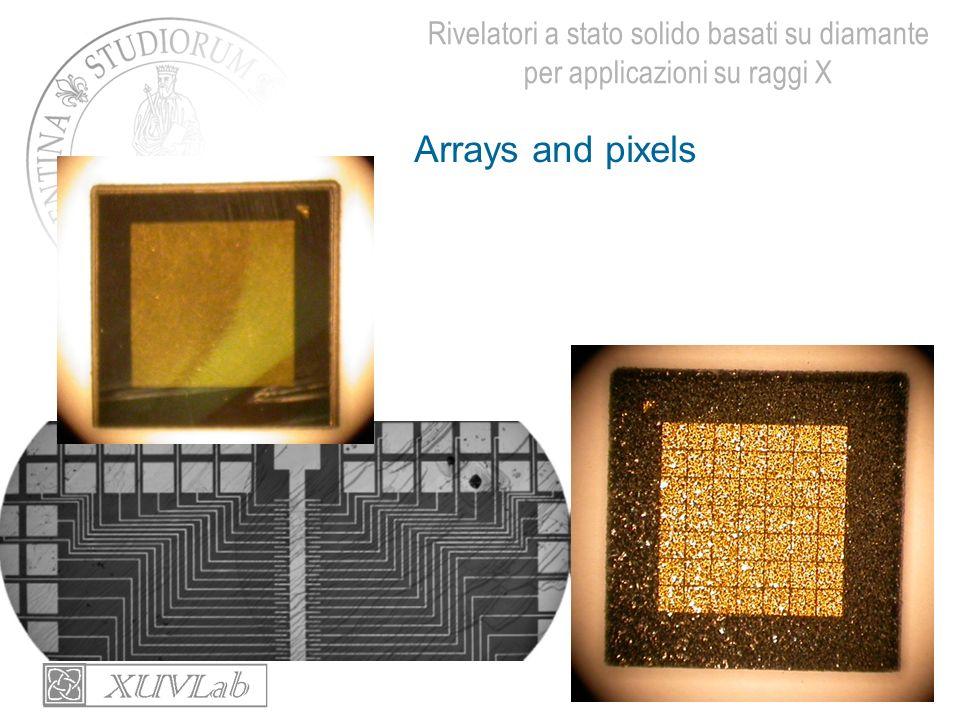 Rivelatori a stato solido basati su diamante per applicazioni su raggi X Arrays and pixels