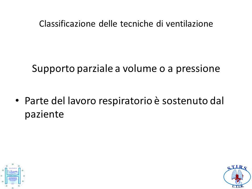 Classificazione delle tecniche di ventilazione Supporto parziale a volume o a pressione Parte del lavoro respiratorio è sostenuto dal paziente