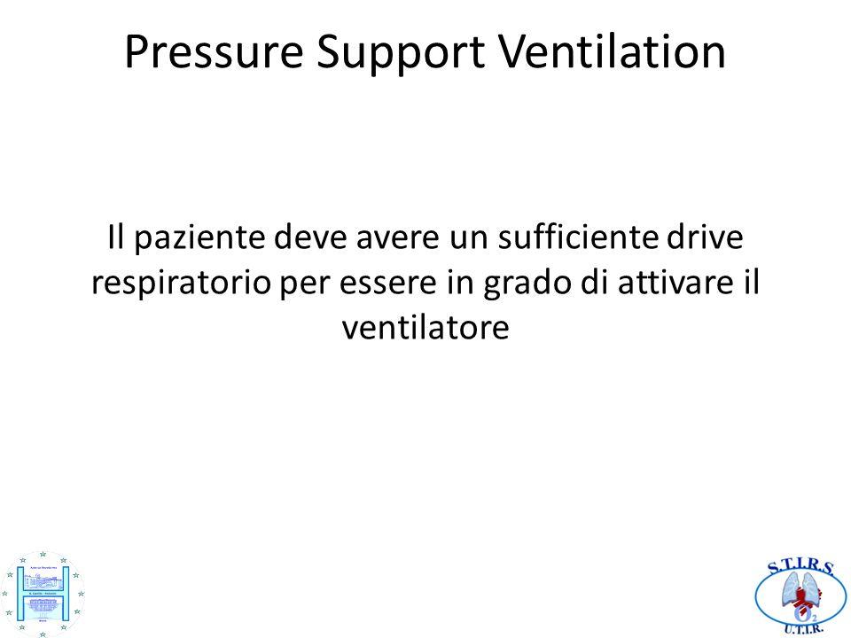 Pressure Support Ventilation Il paziente deve avere un sufficiente drive respiratorio per essere in grado di attivare il ventilatore