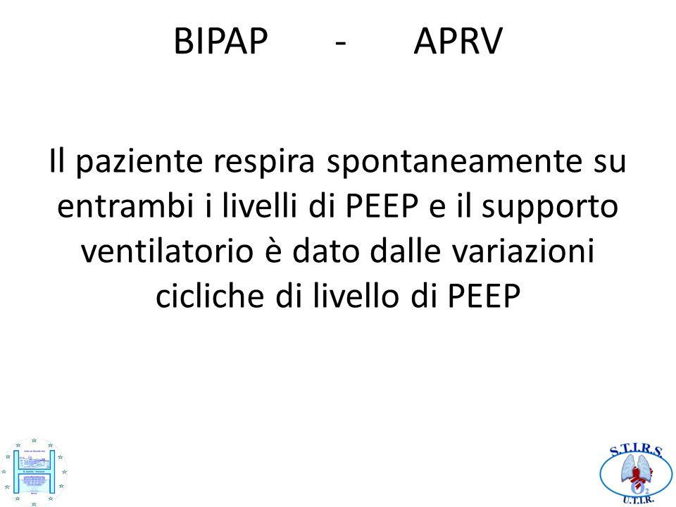 BIPAP - APRV Il paziente respira spontaneamente su entrambi i livelli di PEEP e il supporto ventilatorio è dato dalle variazioni cicliche di livello d
