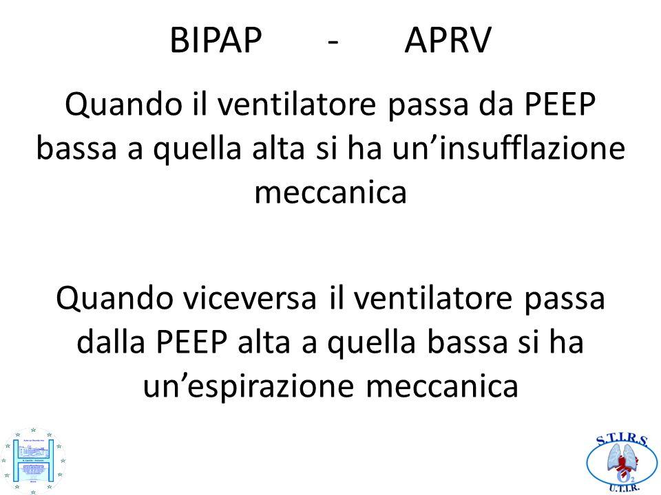 BIPAP - APRV Quando il ventilatore passa da PEEP bassa a quella alta si ha uninsufflazione meccanica Quando viceversa il ventilatore passa dalla PEEP