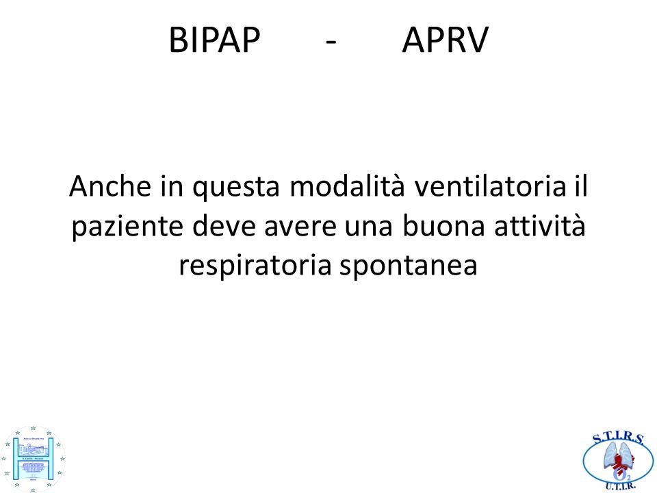 BIPAP - APRV Anche in questa modalità ventilatoria il paziente deve avere una buona attività respiratoria spontanea
