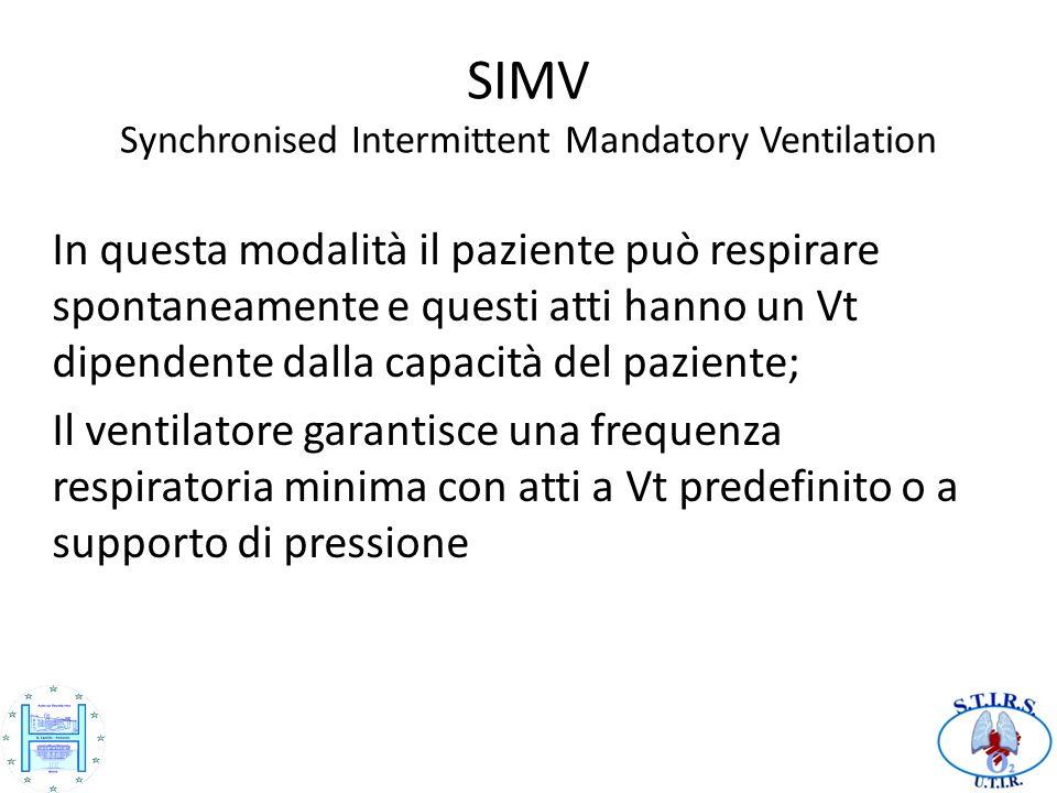 SIMV Synchronised Intermittent Mandatory Ventilation In questa modalità il paziente può respirare spontaneamente e questi atti hanno un Vt dipendente