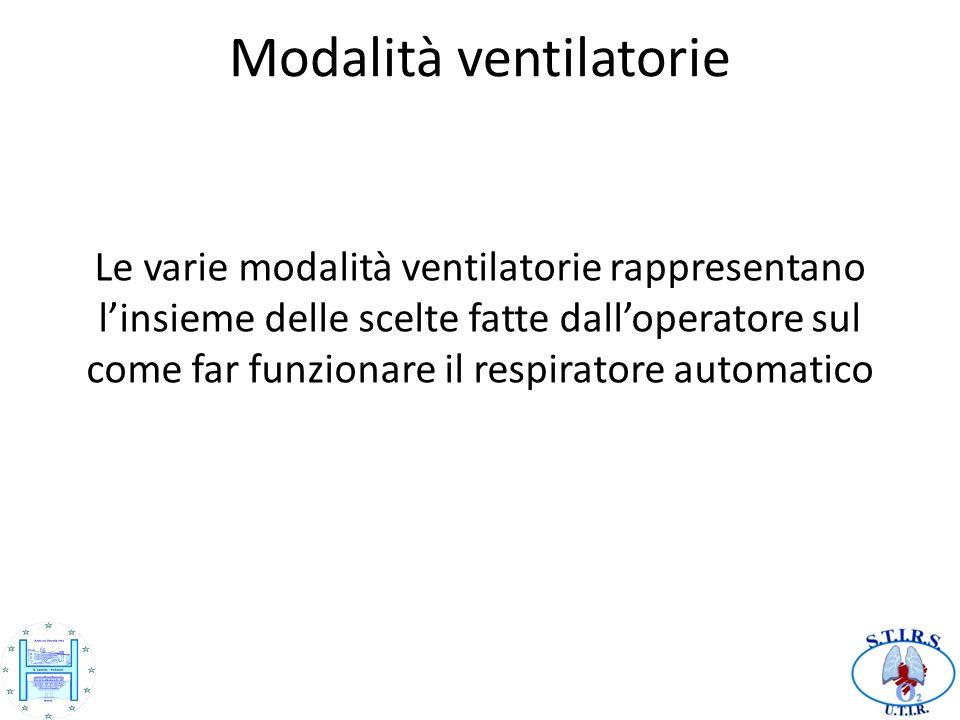 Modalità ventilatorie Le varie modalità ventilatorie rappresentano linsieme delle scelte fatte dalloperatore sul come far funzionare il respiratore au