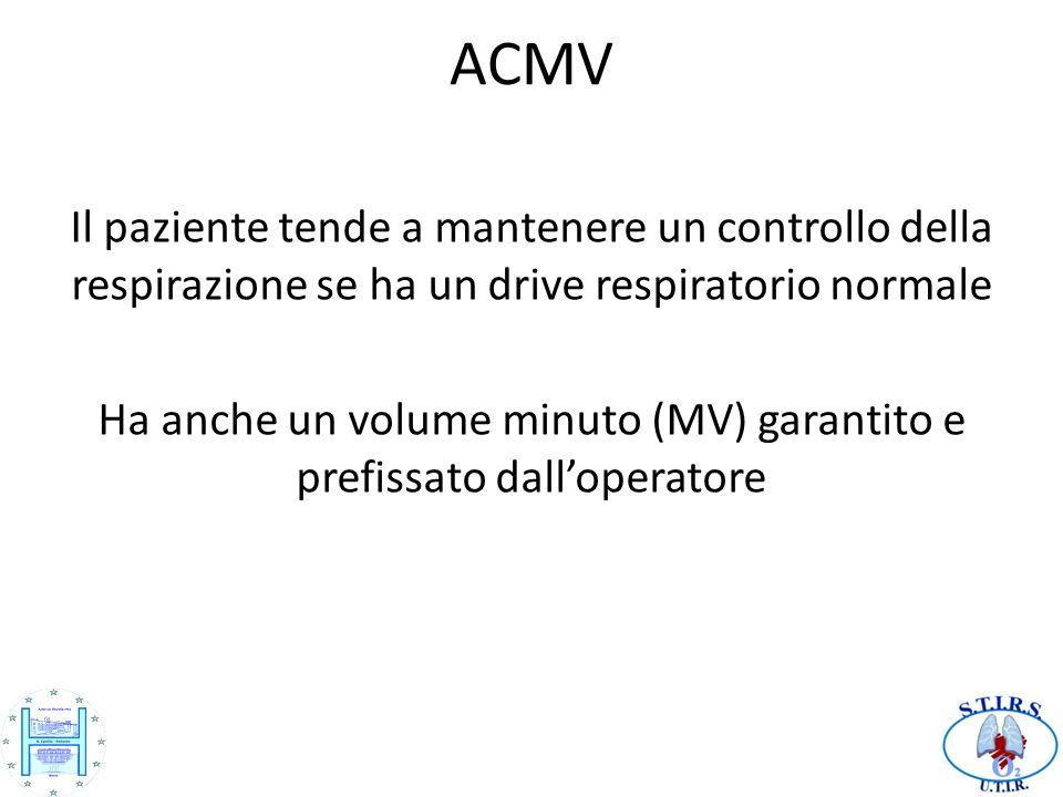 ACMV Il paziente tende a mantenere un controllo della respirazione se ha un drive respiratorio normale Ha anche un volume minuto (MV) garantito e pref