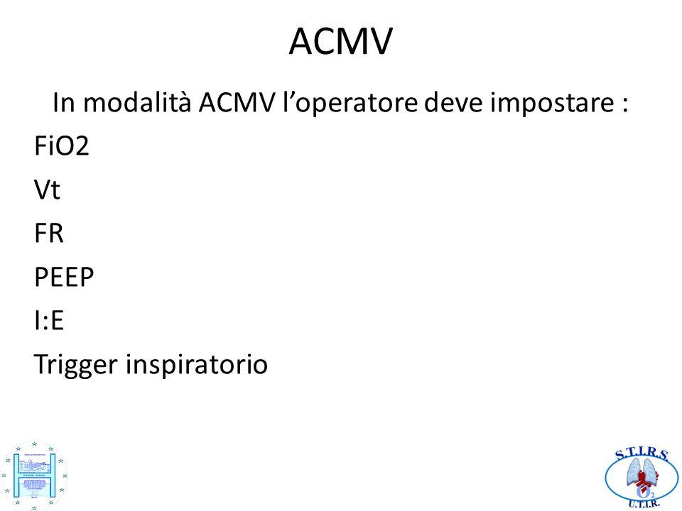 ACMV In modalità ACMV loperatore deve impostare : FiO2 Vt FR PEEP I:E Trigger inspiratorio