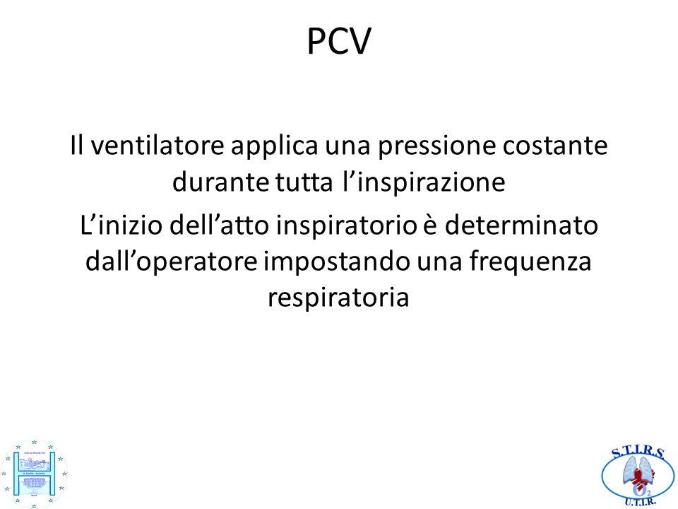 PCV Il ventilatore applica una pressione costante durante tutta linspirazione Linizio dellatto inspiratorio è determinato dalloperatore impostando una