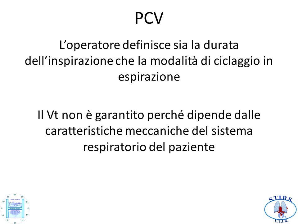 PCV Loperatore definisce sia la durata dellinspirazione che la modalità di ciclaggio in espirazione Il Vt non è garantito perché dipende dalle caratte