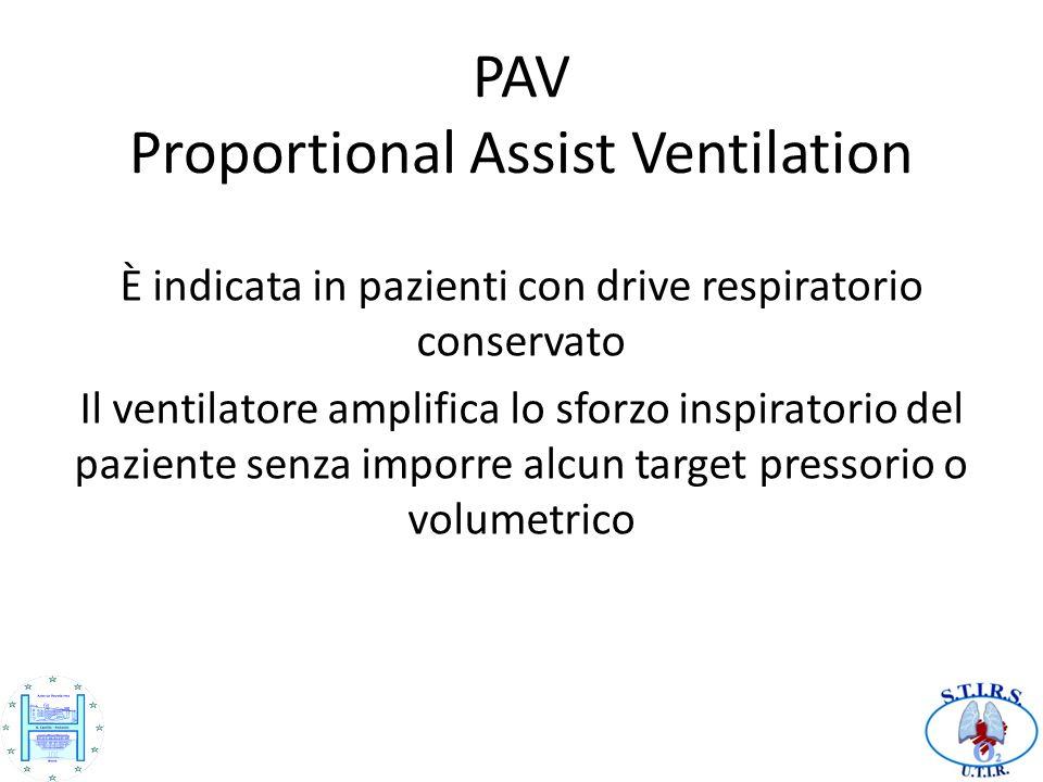 PAV Proportional Assist Ventilation È indicata in pazienti con drive respiratorio conservato Il ventilatore amplifica lo sforzo inspiratorio del pazie
