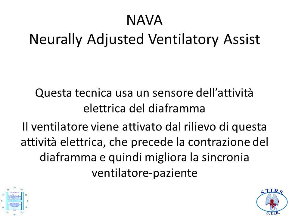 NAVA Neurally Adjusted Ventilatory Assist Questa tecnica usa un sensore dellattività elettrica del diaframma Il ventilatore viene attivato dal rilievo