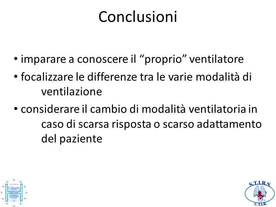 Conclusioni imparare a conoscere il proprio ventilatore focalizzare le differenze tra le varie modalità di ventilazione considerare il cambio di modal
