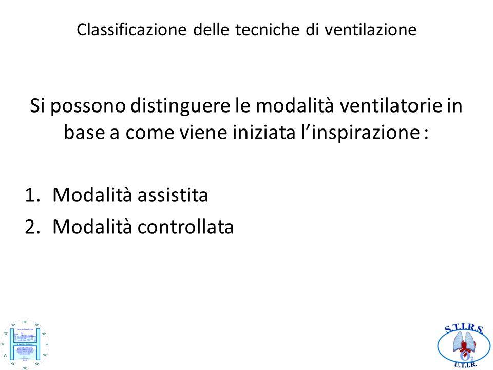 Classificazione delle tecniche di ventilazione Si possono distinguere le modalità ventilatorie in base a come viene iniziata linspirazione : 1.Modalit