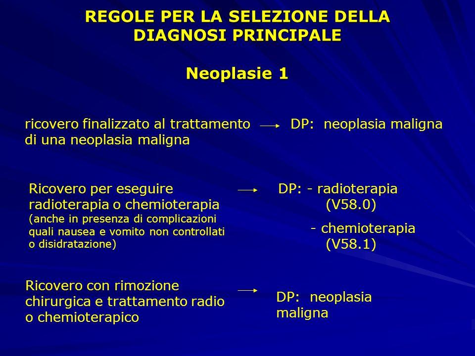 REGOLE PER LA SELEZIONE DELLA DIAGNOSI PRINCIPALE Neoplasie 1 ricovero finalizzato al trattamento DP: neoplasia maligna di una neoplasia maligna Ricovero per eseguire radioterapia o chemioterapia (anche in presenza di complicazioni quali nausea e vomito non controllati o disidratazione) DP: - radioterapia (V58.0) - chemioterapia (V58.1) Ricovero con rimozione chirurgica e trattamento radio o chemioterapico DP: neoplasia maligna