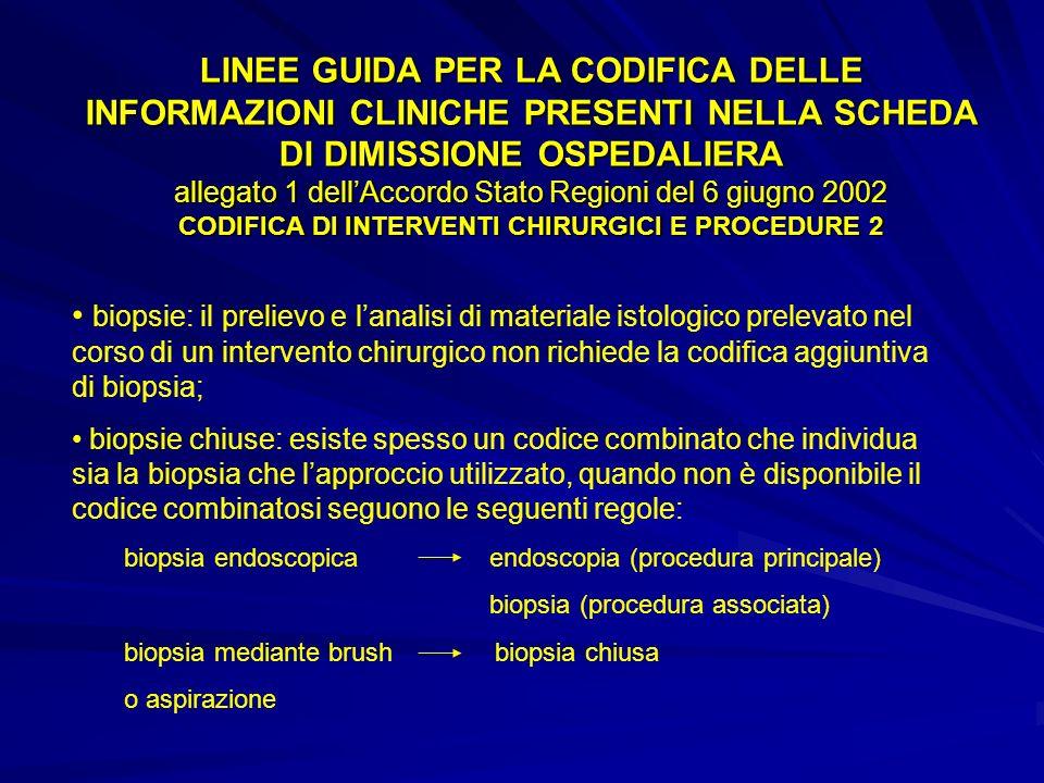 LINEE GUIDA PER LA CODIFICA DELLE INFORMAZIONI CLINICHE PRESENTI NELLA SCHEDA DI DIMISSIONE OSPEDALIERA allegato 1 dellAccordo Stato Regioni del 6 giu