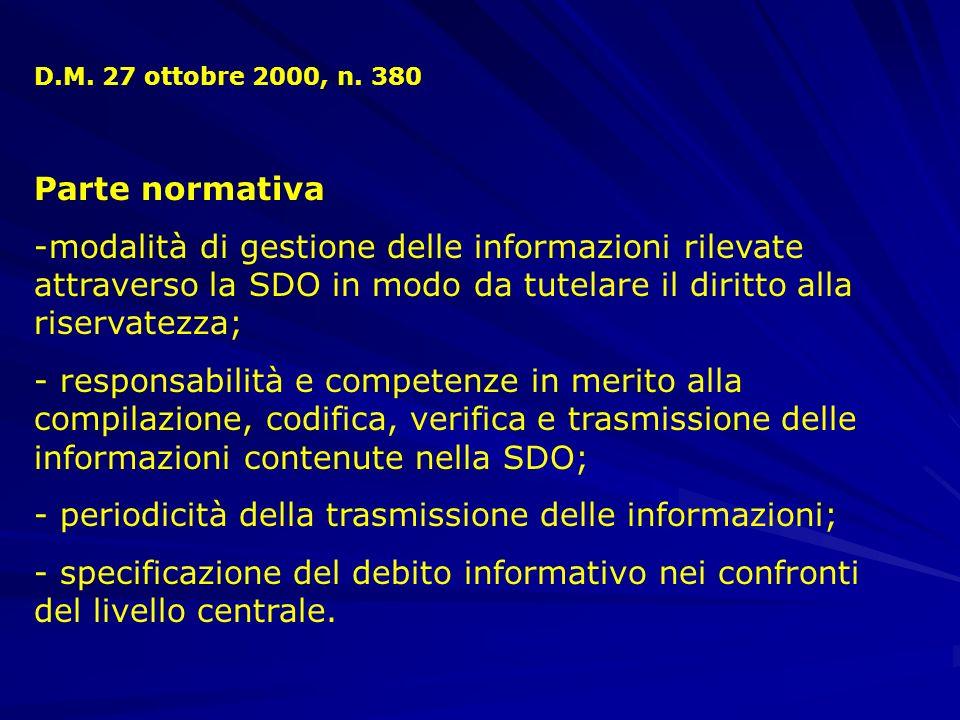 D.M.27 ottobre 2000, n.