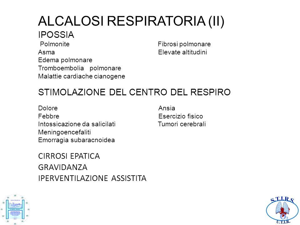 ALCALOSI RESPIRATORIA (II) IPOSSIA Polmonite Fibrosi polmonare Asma Elevate altitudini Edema polmonare Tromboembolia polmonare Malattie cardiache cian