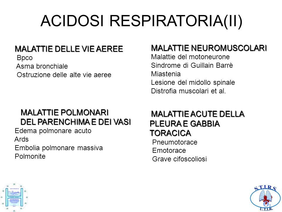 MALATTIE DELLE VIE AEREE MALATTIE DELLE VIE AEREE Bpco Asma bronchiale Ostruzione delle alte vie aeree MALATTIE NEUROMUSCOLARI Malattie del motoneuron