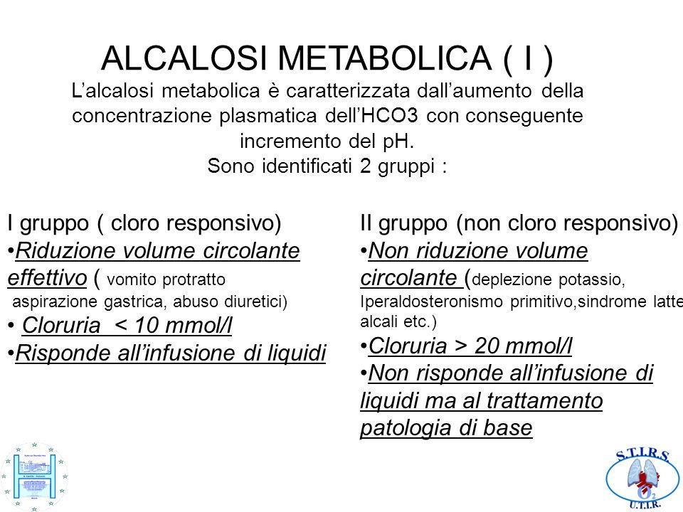 ALCALOSI METABOLICA ( I ) Lalcalosi metabolica è caratterizzata dallaumento della concentrazione plasmatica dellHCO3 con conseguente incremento del pH