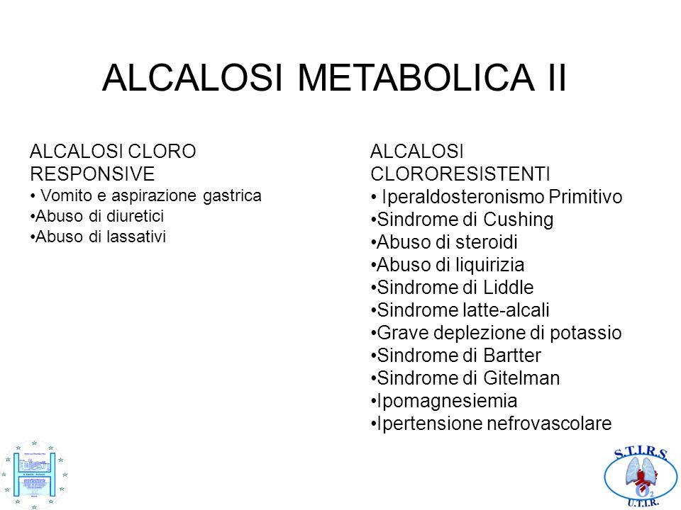 ALCALOSI METABOLICA II ALCALOSI CLORO RESPONSIVE Vomito e aspirazione gastrica Abuso di diuretici Abuso di lassativi ALCALOSI CLORORESISTENTI Iperaldo