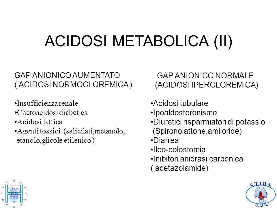 ACIDOSI METABOLICA (II) GAP ANIONICO AUMENTATO ( ACIDOSI NORMOCLOREMICA ) Insufficienza renale Chetoacidosi diabetica Acidosi lattica Agenti tossici (