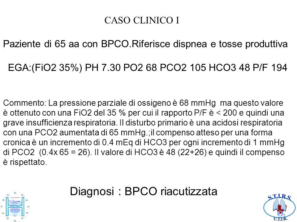 CASO CLINICO I Paziente di 65 aa con BPCO.Riferisce dispnea e tosse produttiva EGA:(FiO2 35%) PH 7.30 PO2 68 PCO2 105 HCO3 48 P/F 194 Commento: La pre