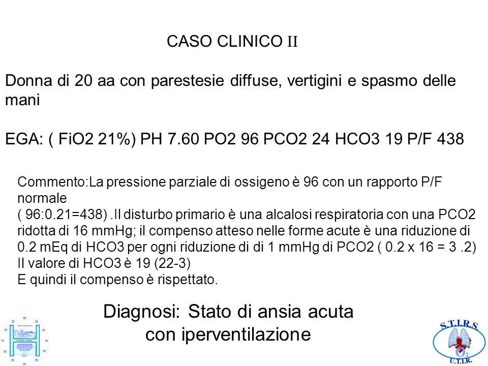 CASO CLINICO II Donna di 20 aa con parestesie diffuse, vertigini e spasmo delle mani EGA: ( FiO2 21%) PH 7.60 PO2 96 PCO2 24 HCO3 19 P/F 438 Commento: