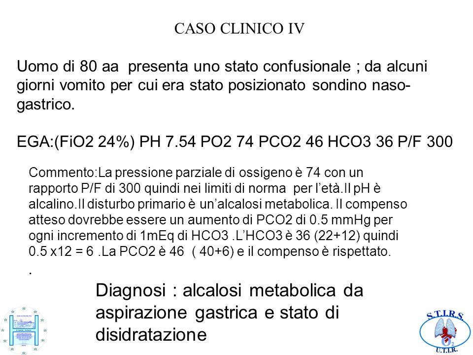 CASO CLINICO IV Uomo di 80 aa presenta uno stato confusionale ; da alcuni giorni vomito per cui era stato posizionato sondino naso- gastrico. EGA:(FiO